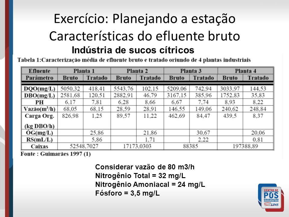 Exercício: Planejando a estação Características do corpo receptor Vazão de referência = 440 m3/h DBO = 3 mg/L OD = 6,5 mg/L Nitrogênio amoniacal = ausente Nitrogênio Total = 2 mg/L Fósforo = ND pH = 7,5 Classe 2