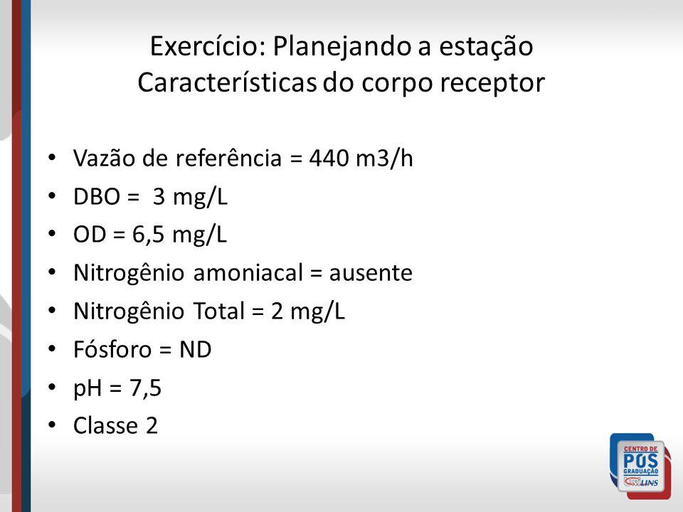 Exercício: Planejando a estação Características do corpo receptor Vazão de referência = 440 m3/h DBO = 3 mg/L OD = 6,5 mg/L Nitrogênio amoniacal = aus