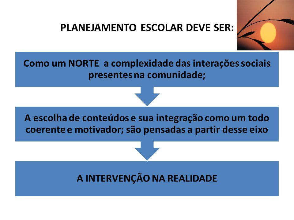 PLANEJAMENTO ESCOLAR DEVE SER: A INTERVENÇÃO NA REALIDADE A escolha de conteúdos e sua integração como um todo coerente e motivador; são pensadas a pa