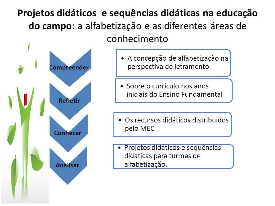 Projetos didáticos e sequências didáticas na educação do campo: a alfabetização e as diferentes áreas de conhecimento Compreender A concepção de alfab