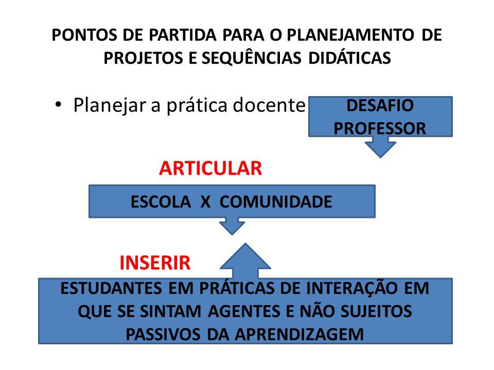 PONTOS DE PARTIDA PARA O PLANEJAMENTO DE PROJETOS E SEQUÊNCIAS DIDÁTICAS Planejar a prática docente é ARTICULAR INSERIR DESAFIO PROFESSOR ESCOLA X COM