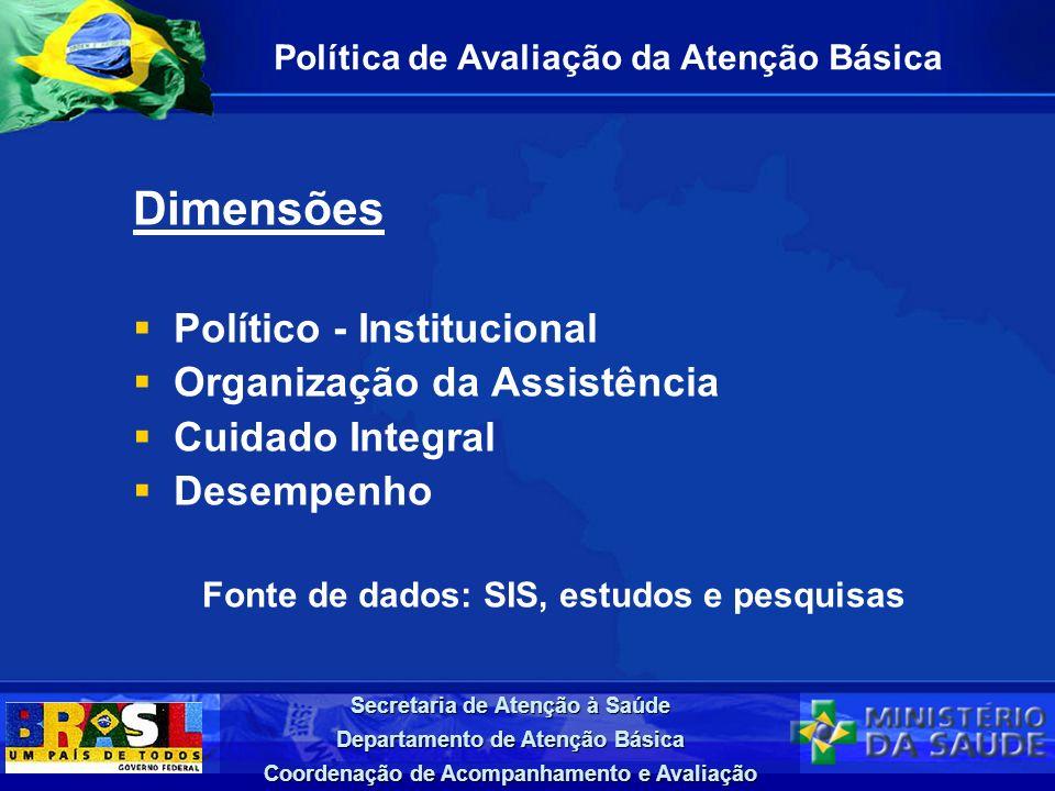 Secretaria de Atenção à Saúde Departamento de Atenção Básica Coordenação de Acompanhamento e Avaliação Dimensões Político - Institucional Organização