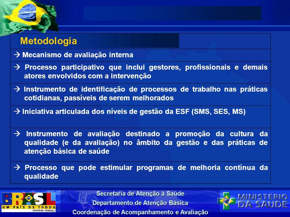 Secretaria de Atenção à Saúde Departamento de Atenção Básica Coordenação de Acompanhamento e Avaliação Metodologia Mecanismo de avaliação interna Proc