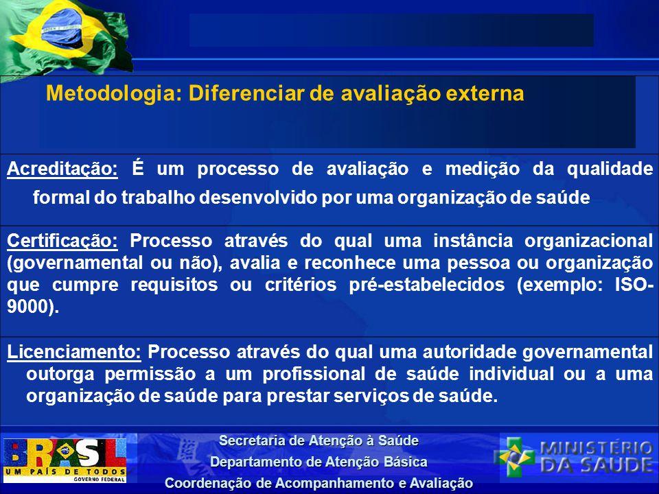 Secretaria de Atenção à Saúde Departamento de Atenção Básica Coordenação de Acompanhamento e Avaliação Metodologia: Diferenciar de avaliação externa A