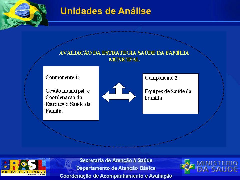 Secretaria de Atenção à Saúde Departamento de Atenção Básica Coordenação de Acompanhamento e Avaliação Unidades de Análise