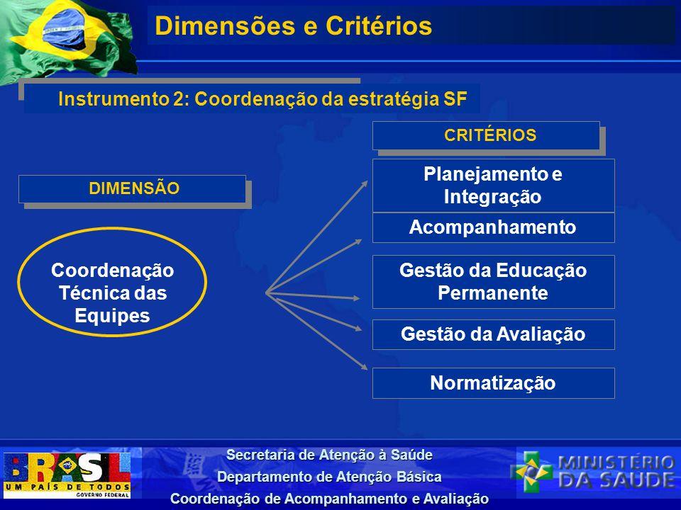 Secretaria de Atenção à Saúde Departamento de Atenção Básica Coordenação de Acompanhamento e Avaliação DIMENSÃO Dimensões e Critérios Instrumento 2: C