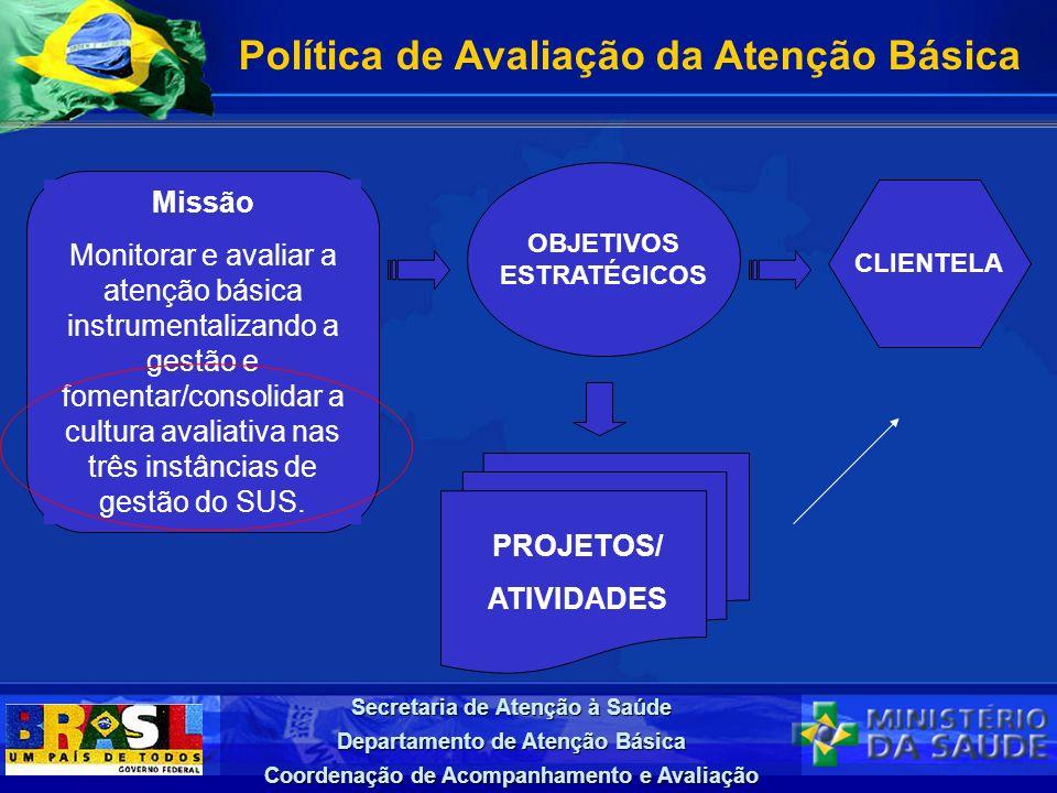 Secretaria de Atenção à Saúde Departamento de Atenção Básica Coordenação de Acompanhamento e Avaliação Missão Monitorar e avaliar a atenção básica ins