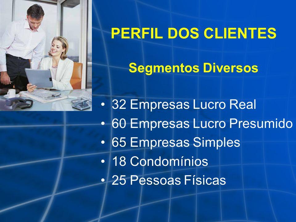 PERFIL DOS CLIENTES Segmentos Diversos 32 Empresas Lucro Real 60 Empresas Lucro Presumido 65 Empresas Simples 18 Condomínios 25 Pessoas Físicas