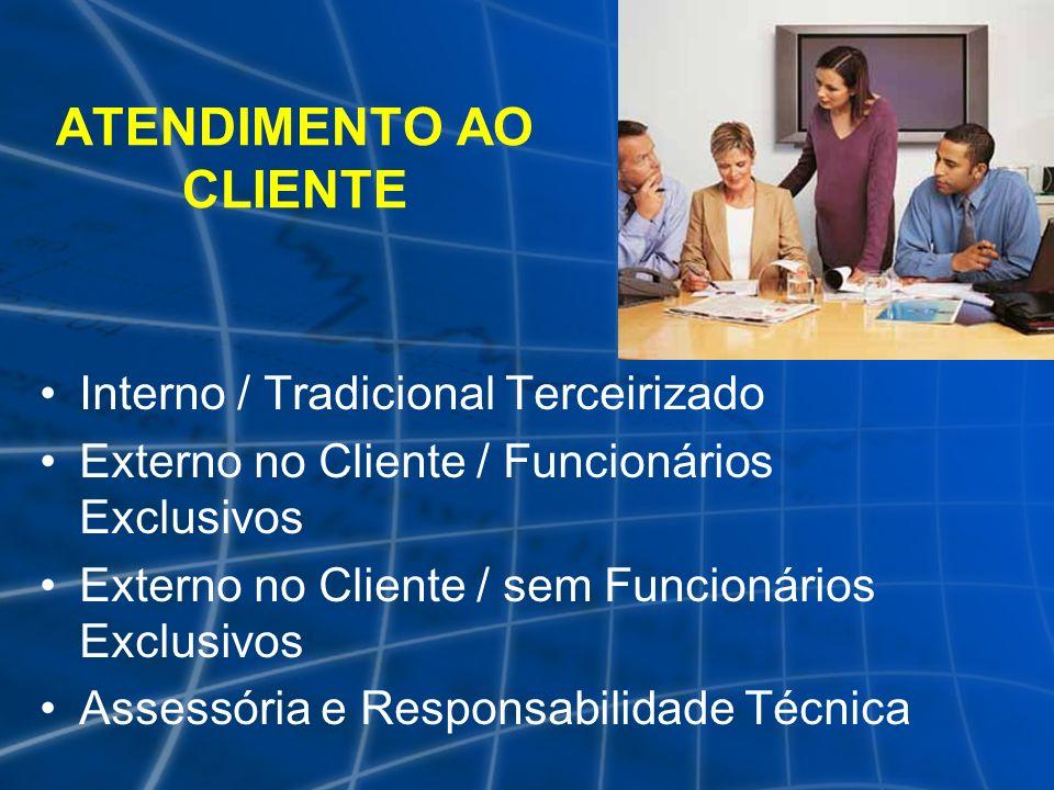 ATENDIMENTO AO CLIENTE Interno / Tradicional Terceirizado Externo no Cliente / Funcionários Exclusivos Externo no Cliente / sem Funcionários Exclusivo