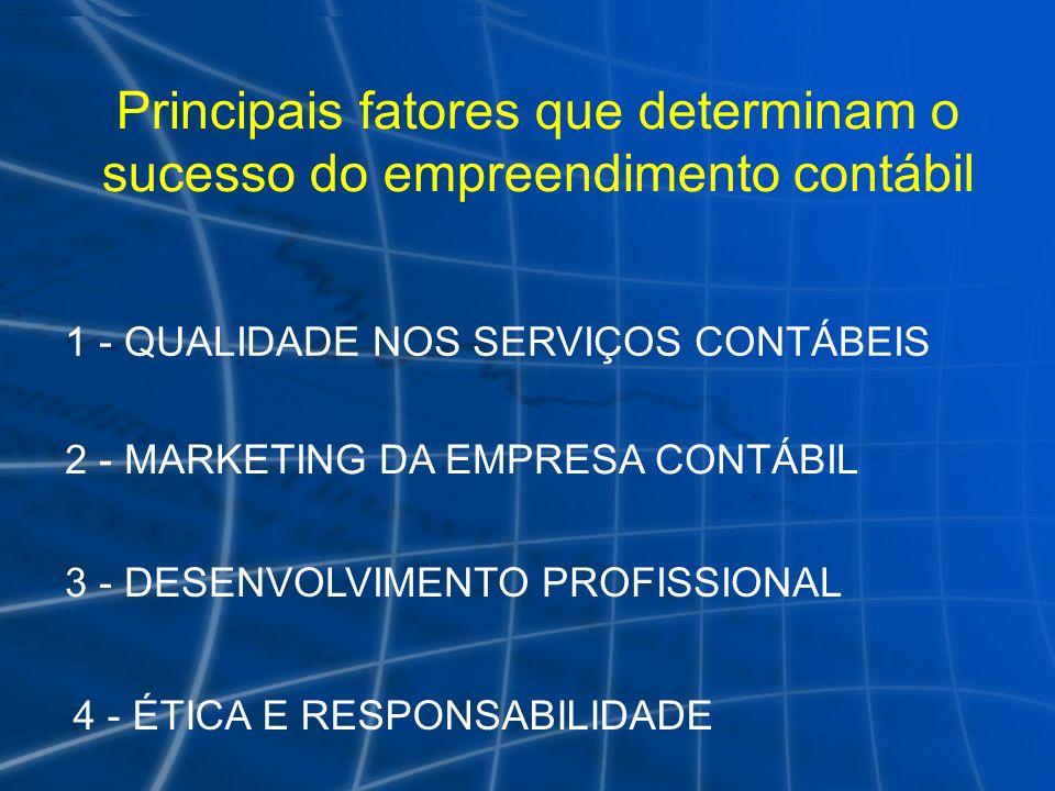 Principais fatores que determinam o sucesso do empreendimento contábil 1 - QUALIDADE NOS SERVIÇOS CONTÁBEIS 2 - MARKETING DA EMPRESA CONTÁBIL 3 - DESE