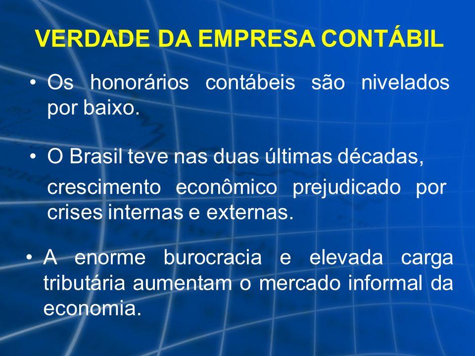 Os honorários contábeis são nivelados por baixo. VERDADE DA EMPRESA CONTÁBIL O Brasil teve nas duas últimas décadas, crescimento econômico prejudicado