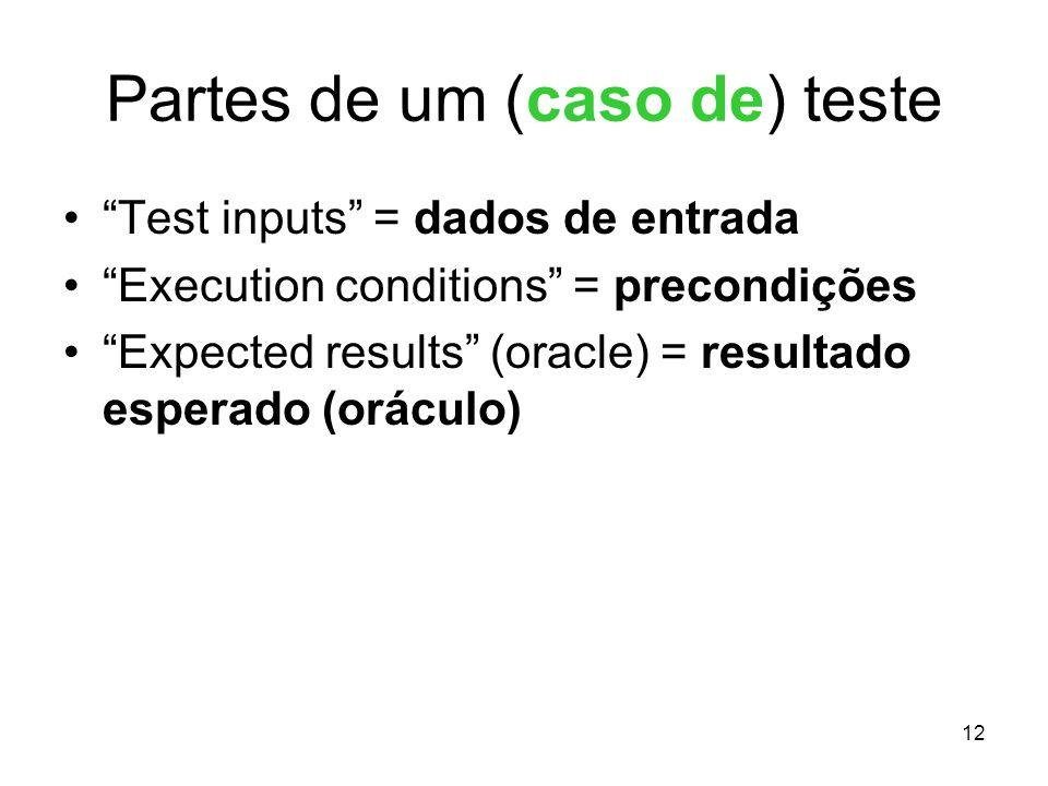 12 Partes de um (caso de) teste Test inputs = dados de entrada Execution conditions = precondições Expected results (oracle) = resultado esperado (orá