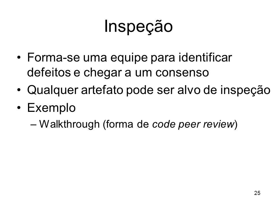 25 Inspeção Forma-se uma equipe para identificar defeitos e chegar a um consenso Qualquer artefato pode ser alvo de inspeção Exemplo –Walkthrough (for