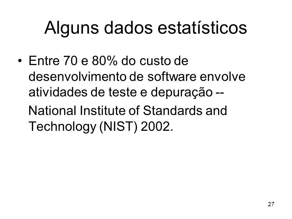 27 Alguns dados estatísticos Entre 70 e 80% do custo de desenvolvimento de software envolve atividades de teste e depuração -- National Institute of S