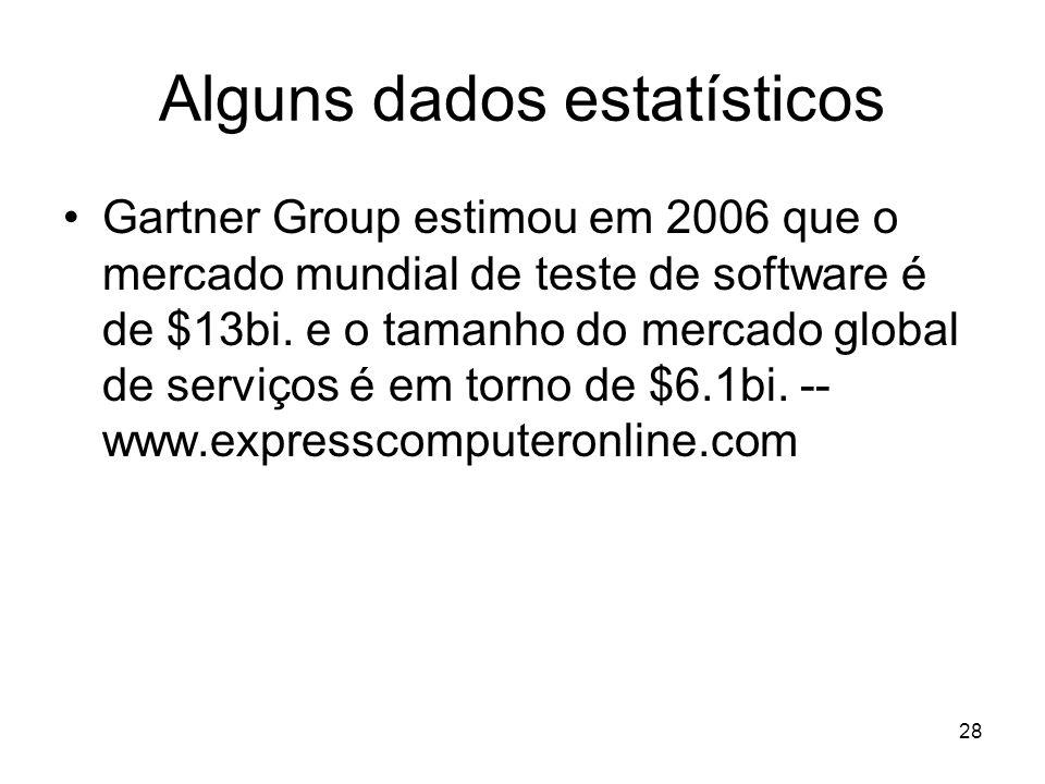 28 Alguns dados estatísticos Gartner Group estimou em 2006 que o mercado mundial de teste de software é de $13bi. e o tamanho do mercado global de ser