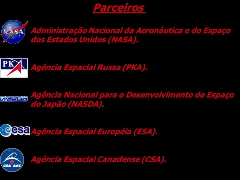 Parceiros Administração Nacional da Aeronáutica e do Espaço dos Estados Unidos (NASA). Agência Espacial Russa (PKA). Agência Nacional para o Desenvolv