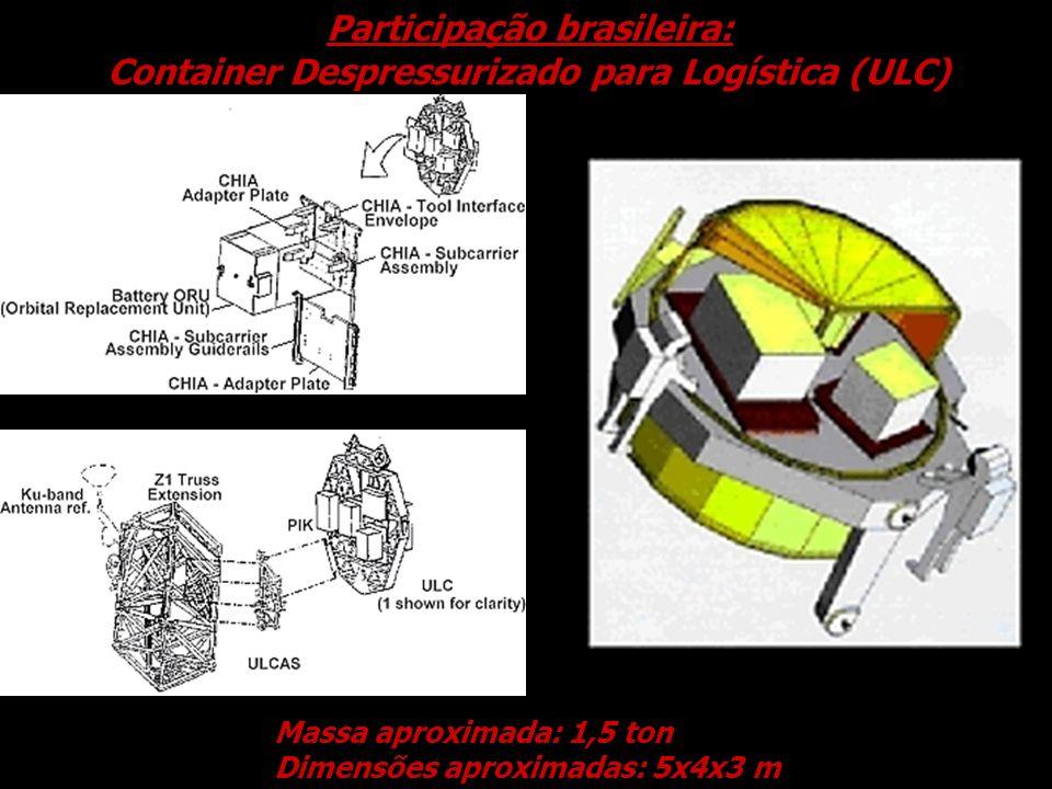 Container Despressurizado para Logística (ULC) Massa aproximada: 1,5 ton Dimensões aproximadas: 5x4x3 m Participação brasileira: