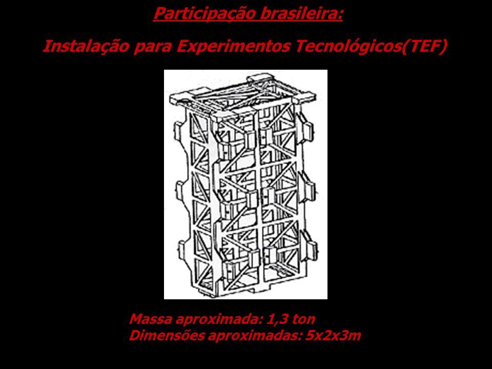Instalação para Experimentos Tecnológicos(TEF) Massa aproximada: 1,3 ton Dimensões aproximadas: 5x2x3m Participação brasileira: