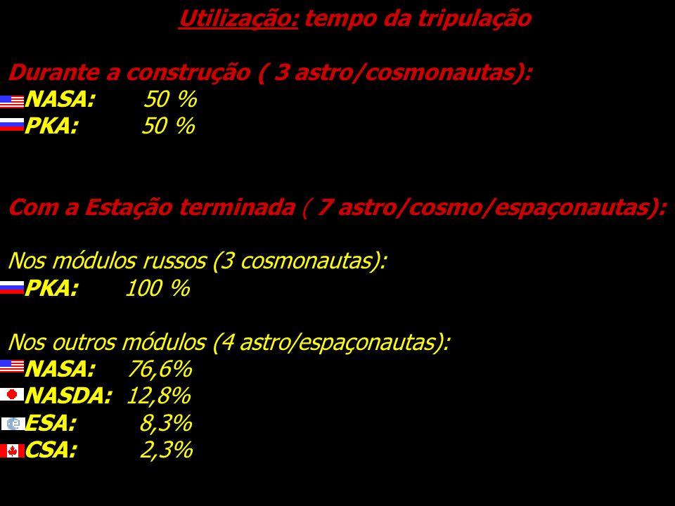 Utilização: tempo da tripulação Durante a construção ( 3 astro/cosmonautas): - NASA: 50 % - PKA: 50 % Com a Estação terminada ( 7 astro/cosmo/espaçona