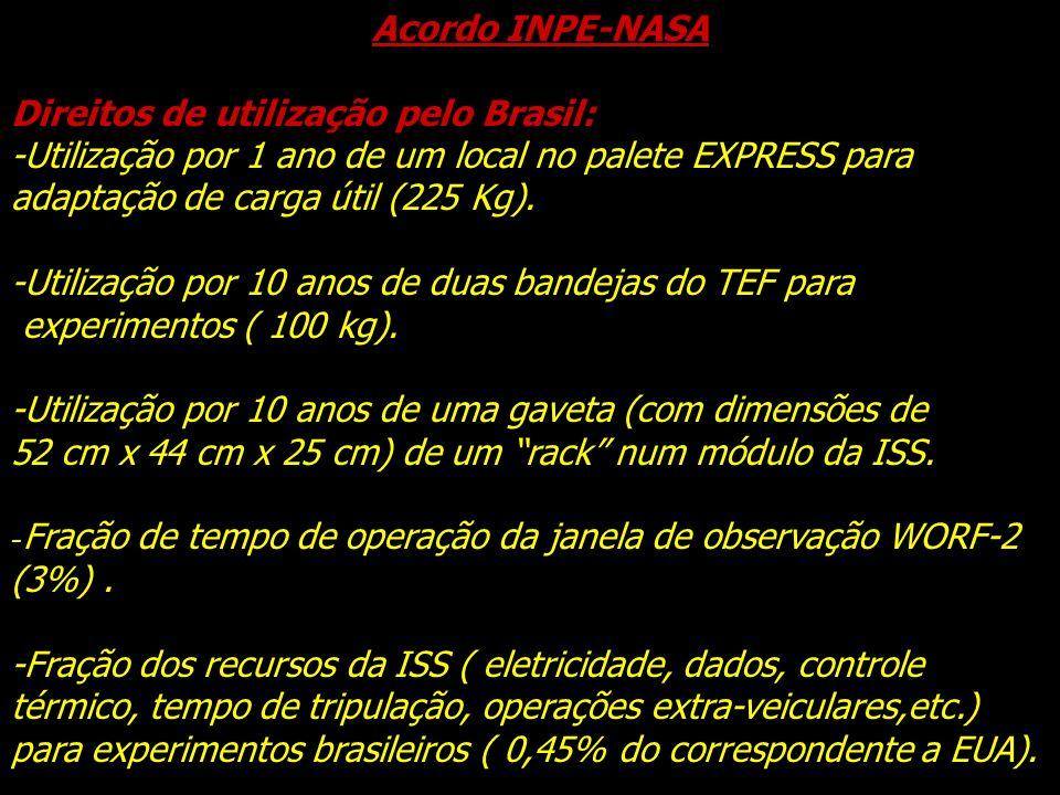 Acordo INPE-NASA Direitos de utilização pelo Brasil: -Utilização por 1 ano de um local no palete EXPRESS para adaptação de carga útil (225 Kg). -Utili