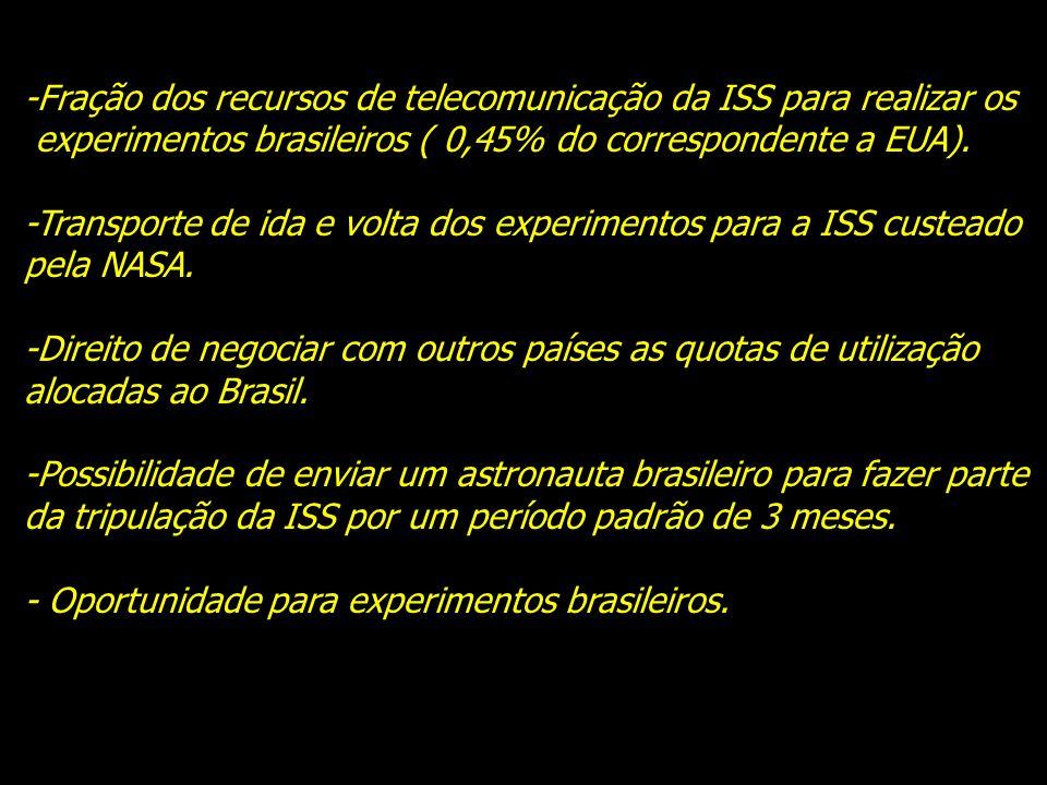 -Fração dos recursos de telecomunicação da ISS para realizar os experimentos brasileiros ( 0,45% do correspondente a EUA). -Transporte de ida e volta