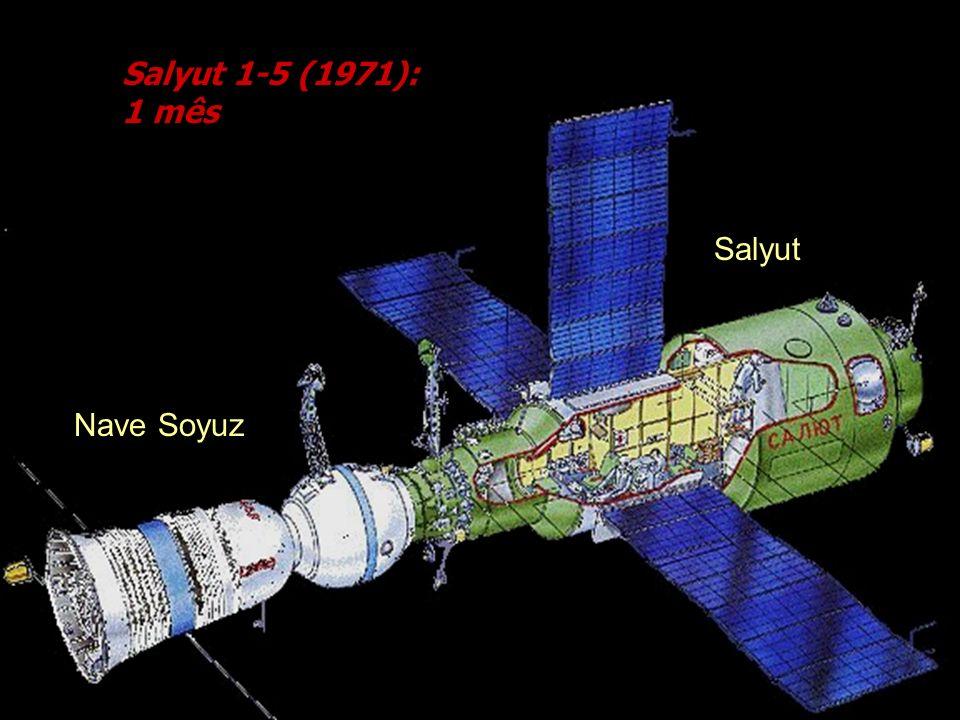 Nave Soyuz Salyut Salyut 1-5 (1971): 1 mês