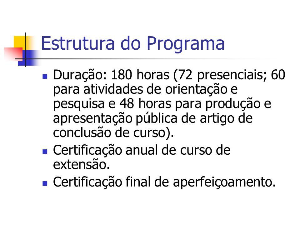 Estrutura do Programa Duração: 180 horas (72 presenciais; 60 para atividades de orientação e pesquisa e 48 horas para produção e apresentação pública