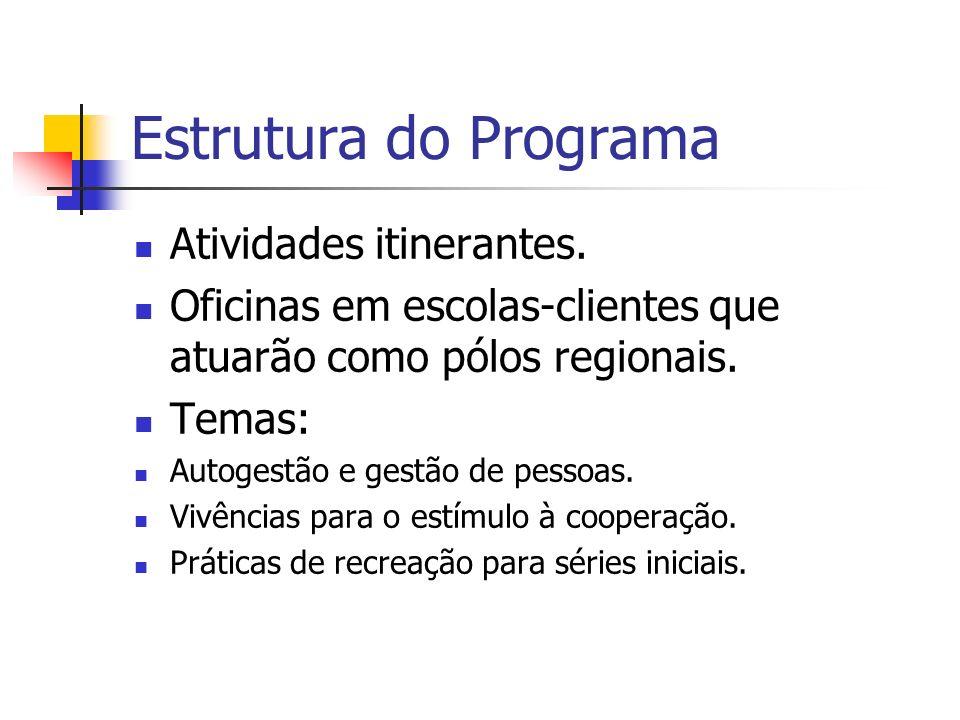 Estrutura do Programa Atividades itinerantes. Oficinas em escolas-clientes que atuarão como pólos regionais. Temas: Autogestão e gestão de pessoas. Vi