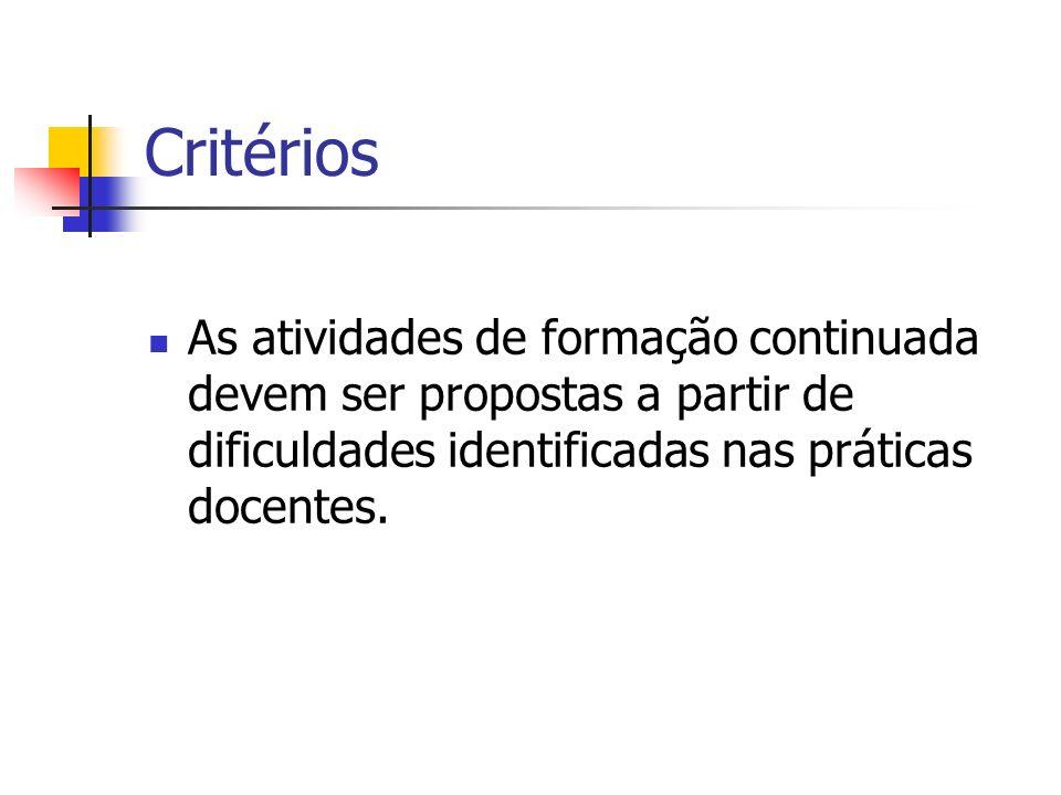 Critérios As atividades de formação continuada devem ser propostas a partir de dificuldades identificadas nas práticas docentes.
