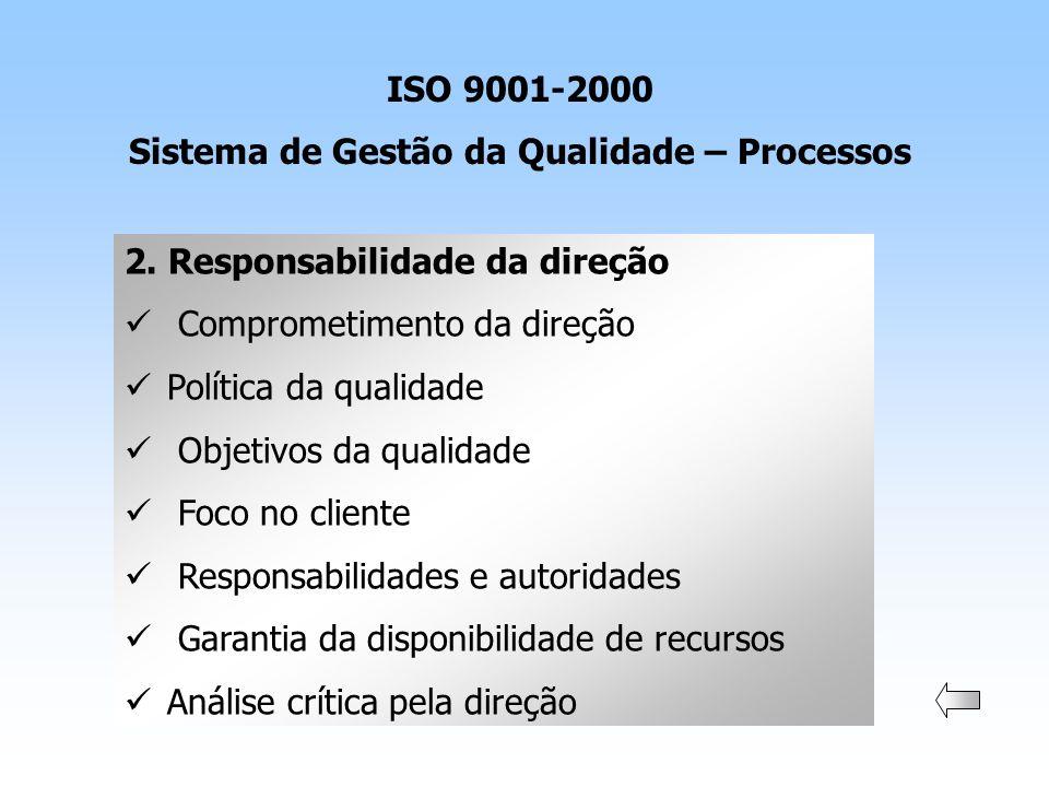 2. Responsabilidade da direção Comprometimento da direção Política da qualidade Objetivos da qualidade Foco no cliente Responsabilidades e autoridades