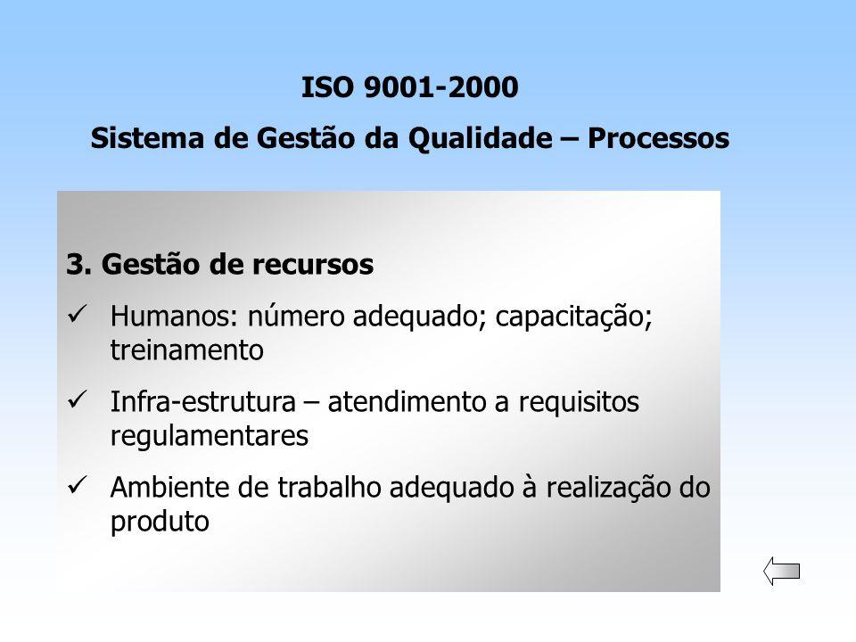 3. Gestão de recursos Humanos: número adequado; capacitação; treinamento Infra-estrutura – atendimento a requisitos regulamentares Ambiente de trabalh