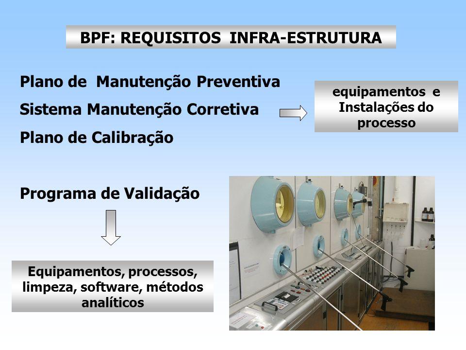 BPF: REQUISITOS INFRA-ESTRUTURA Plano de Manutenção Preventiva Sistema Manutenção Corretiva Plano de Calibração Programa de Validação equipamentos e I