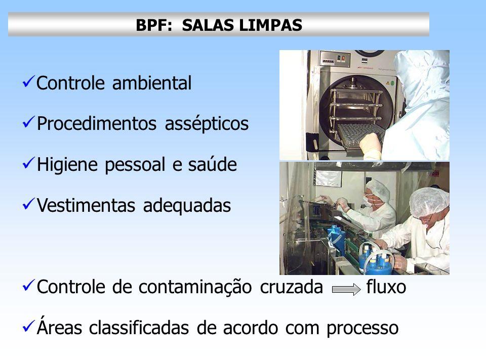 BPF: SALAS LIMPAS Controle ambiental Procedimentos assépticos Higiene pessoal e saúde Vestimentas adequadas Controle de contaminação cruzada fluxo Áre