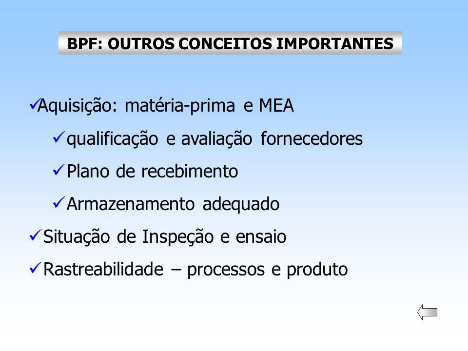 BPF: OUTROS CONCEITOS IMPORTANTES Aquisição: matéria-prima e MEA qualificação e avaliação fornecedores Plano de recebimento Armazenamento adequado Sit
