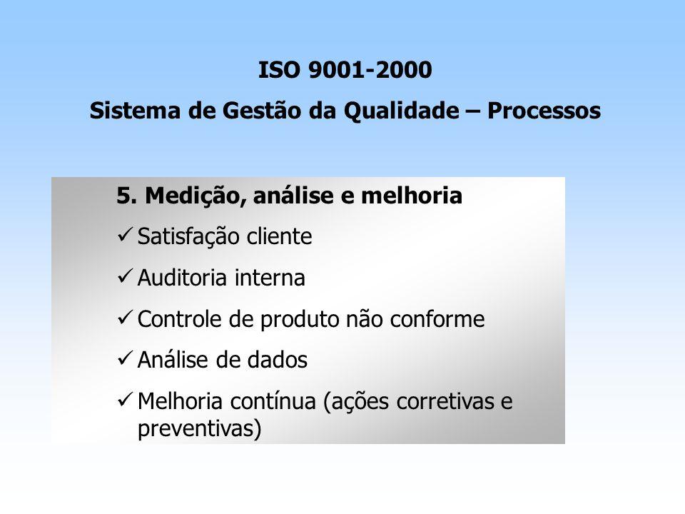 5. Medição, análise e melhoria Satisfação cliente Auditoria interna Controle de produto não conforme Análise de dados Melhoria contínua (ações correti