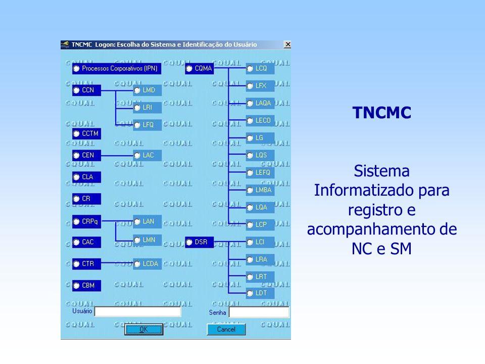 TNCMC Sistema Informatizado para registro e acompanhamento de NC e SM