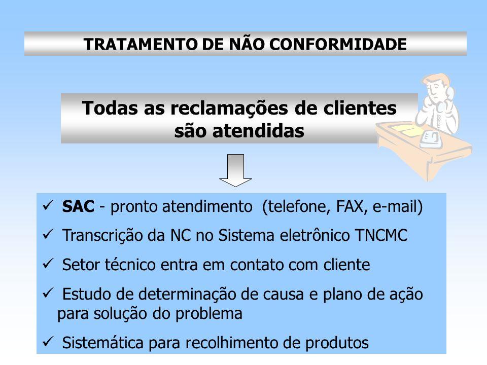 TRATAMENTO DE NÃO CONFORMIDADE SAC - pronto atendimento (telefone, FAX, e-mail) Transcrição da NC no Sistema eletrônico TNCMC Setor técnico entra em c