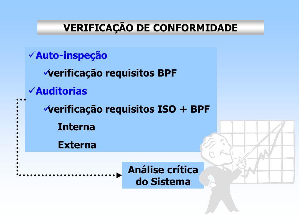 VERIFICAÇÃO DE CONFORMIDADE Auto-inspeção verificação requisitos BPF Auditorias verificação requisitos ISO + BPF Interna Externa Análise crítica do Si