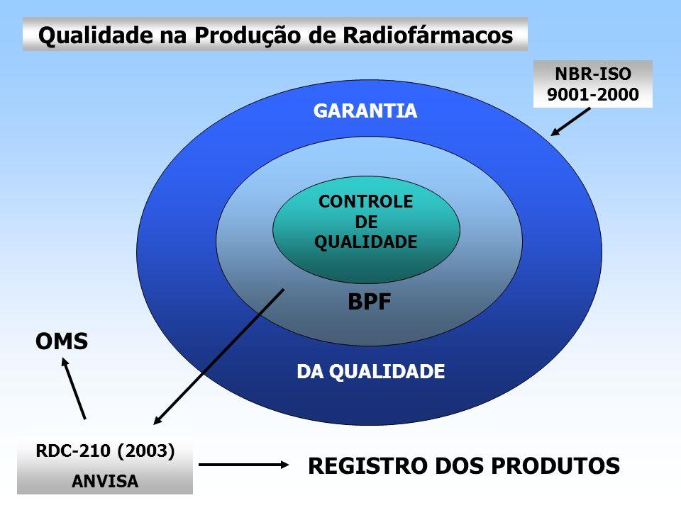 GARANTIA DA QUALIDADE BPF CONTROLE DE QUALIDADE RDC-210 (2003) ANVISA REGISTRO DOS PRODUTOS OMS NBR-ISO 9001-2000 Qualidade na Produção de Radiofármac
