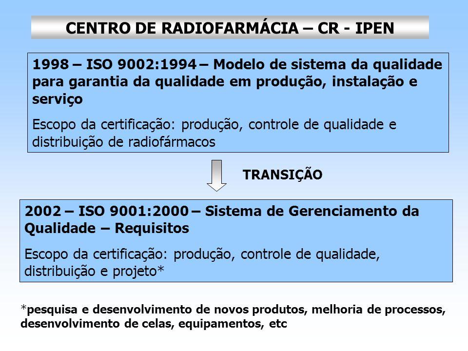CENTRO DE RADIOFARMÁCIA – CR - IPEN 1998 – ISO 9002:1994 – Modelo de sistema da qualidade para garantia da qualidade em produção, instalação e serviço