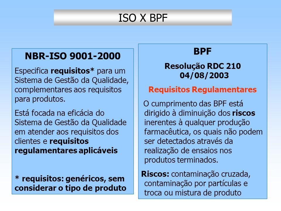 NBR-ISO 9001-2000 Especifica requisitos* para um Sistema de Gestão da Qualidade, complementares aos requisitos para produtos. Está focada na eficácia