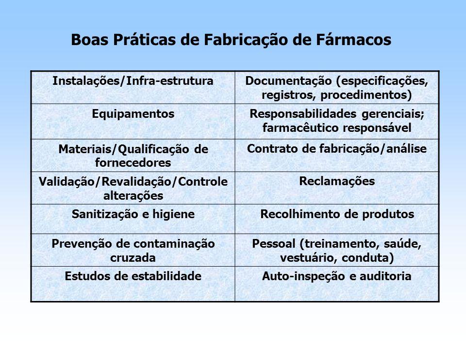Boas Práticas de Fabricação de Fármacos Instalações/Infra-estruturaDocumentação (especificações, registros, procedimentos) EquipamentosResponsabilidad
