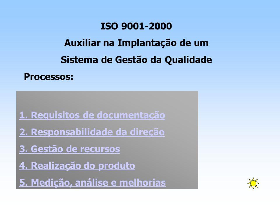 1. Requisitos de documentação 2. Responsabilidade da direção 3. Gestão de recursos 4. Realização do produto 5. Medição, análise e melhorias ISO 9001-2