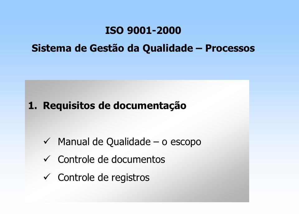 1.Requisitos de documentação Manual de Qualidade – o escopo Controle de documentos Controle de registros ISO 9001-2000 Sistema de Gestão da Qualidade