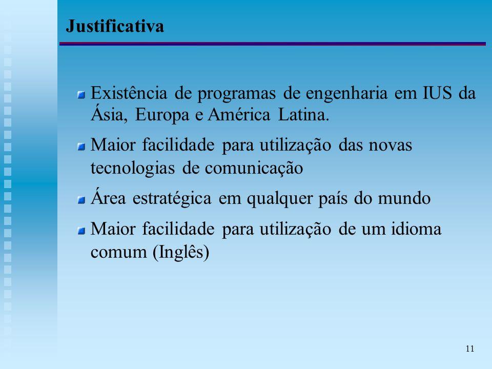 11 Justificativa Existência de programas de engenharia em IUS da Ásia, Europa e América Latina.