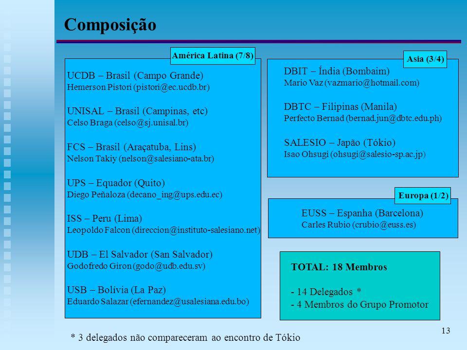 13 Composição DBIT – Índia (Bombaim) Mario Vaz (vazmario@hotmail.com) DBTC – Filipinas (Manila) Perfecto Bernad (bernad.jun@dbtc.edu.ph) SALESIO – Japão (Tókio) Isao Ohsugi (ohsugi@salesio-sp.ac.jp) UCDB – Brasil (Campo Grande) Hemerson Pistori (pistori@ec.ucdb.br) UNISAL – Brasil (Campinas, etc) Celso Braga (celso@sj.unisal.br) FCS – Brasil (Araçatuba, Lins) Nelson Takiy (nelson@salesiano-ata.br) UPS – Equador (Quito) Diego Peñaloza (decano_ing@ups.edu.ec) ISS – Peru (Lima) Leopoldo Falcon (direccion@instituto-salesiano.net) UDB – El Salvador (San Salvador) Godofredo Giron (godo@udb.edu.sv) USB – Bolívia (La Paz) Eduardo Salazar (efernandez@usalesiana.edu.bo) EUSS – Espanha (Barcelona) Carles Rubio (crubio@euss.es) América Latina (7/8) Asia (3/4) Europa (1/2) TOTAL: 18 Membros - 14 Delegados * - 4 Membros do Grupo Promotor * 3 delegados não compareceram ao encontro de Tókio