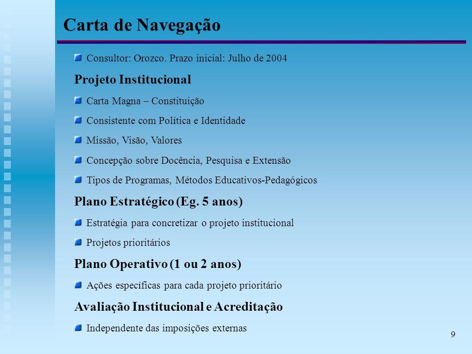 9 Carta de Navegação Consultor: Orozco.