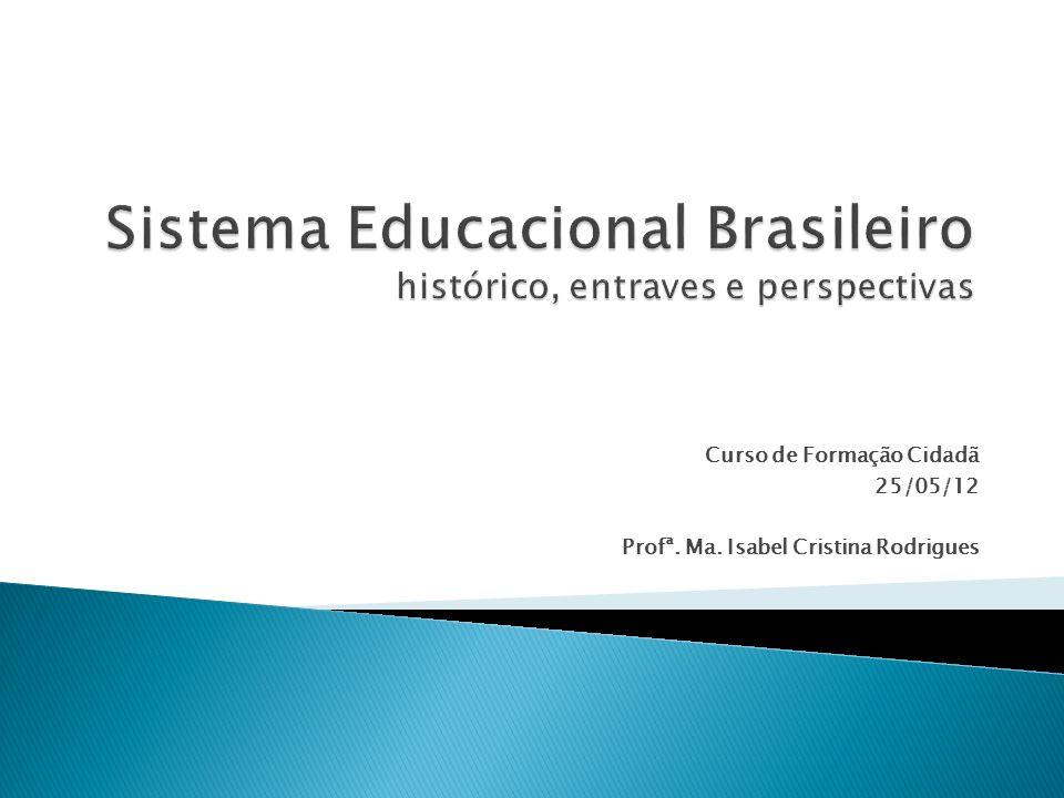 Curso de Formação Cidadã 25/05/12 Profª. Ma. Isabel Cristina Rodrigues