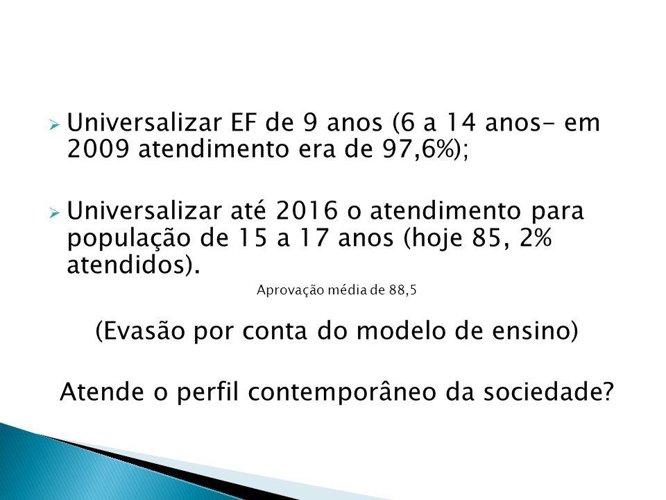 Universalizar EF de 9 anos (6 a 14 anos- em 2009 atendimento era de 97,6%); Universalizar até 2016 o atendimento para população de 15 a 17 anos (hoje