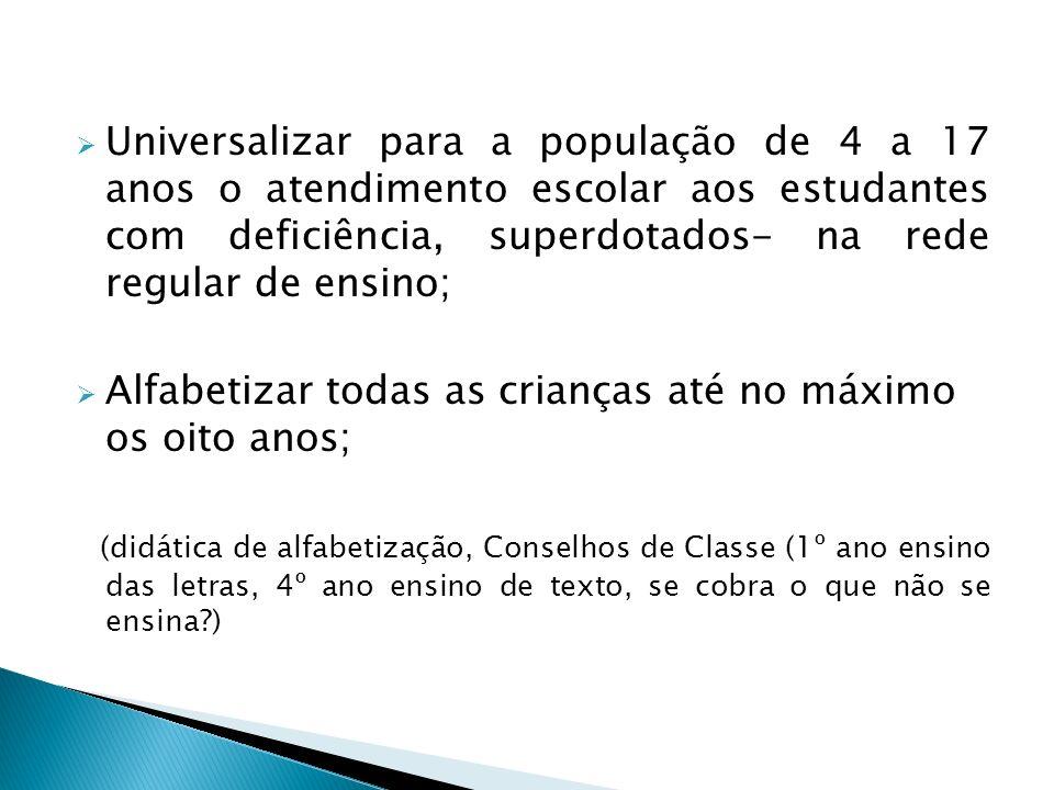 Universalizar para a população de 4 a 17 anos o atendimento escolar aos estudantes com deficiência, superdotados- na rede regular de ensino; Alfabetiz